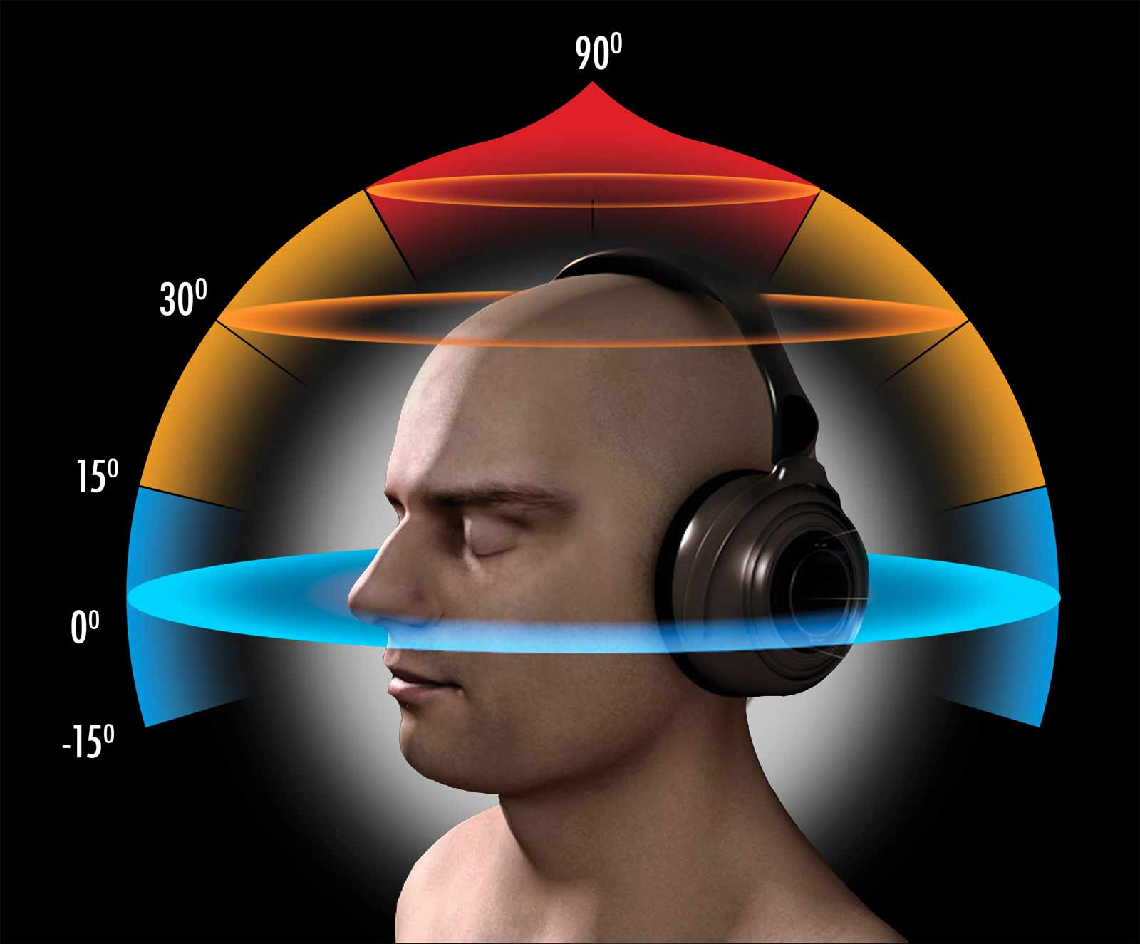 binaural recording for positional audio
